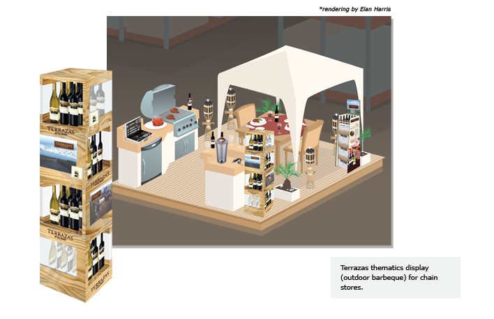 Terrazas thematics display (outdoor barbeque) for chain stores.